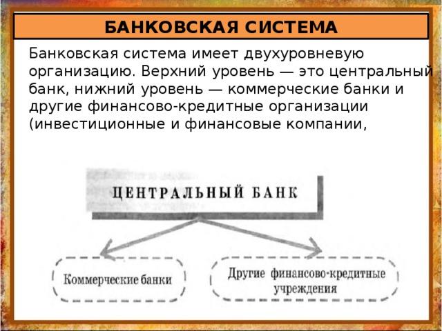кредит 250 тысяч рублей