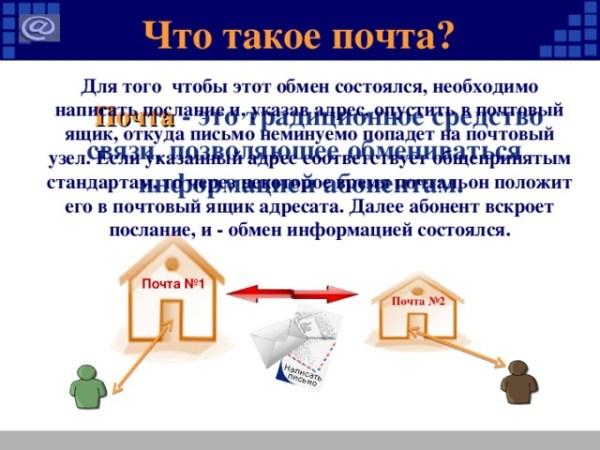 """Презентация на тему """"Электронная почта"""" - информатика ..."""