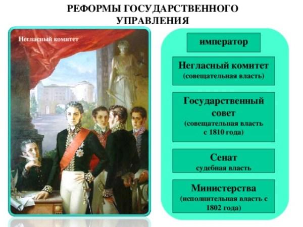 Внутренняя и внешняя политика Александра 1 - история ...