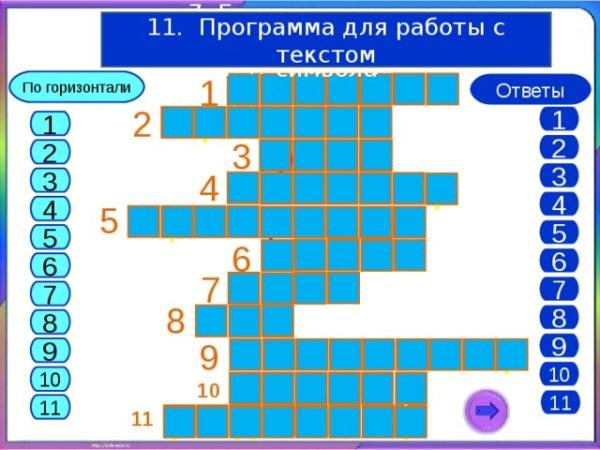 Первый урок по информатике в 7 классе.