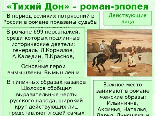"""Презентация на тему""""Михаил Шолохов роман ТИХИЙ ДОН""""."""