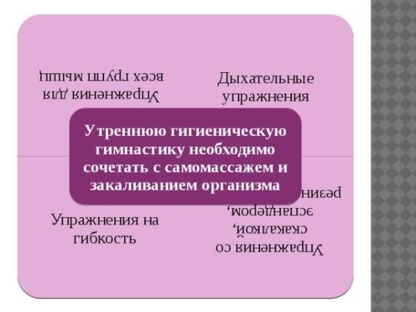 """Презентация проекта """"Самостоятельные занятия физической ..."""