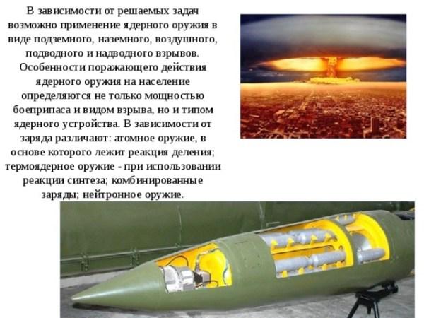 История появления ядерного оружия