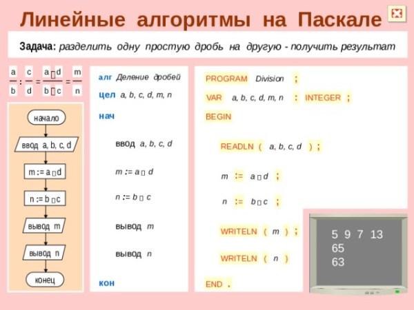 Пример линейного алгоритма на Паскале