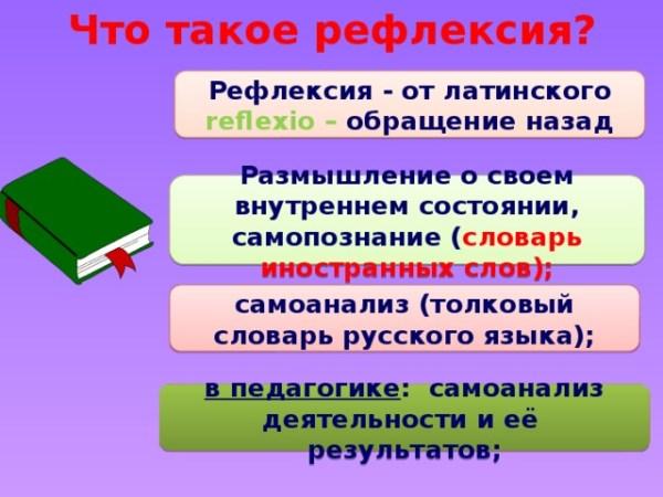 Приёмы рефлексии учащихся на уроках русского языка и