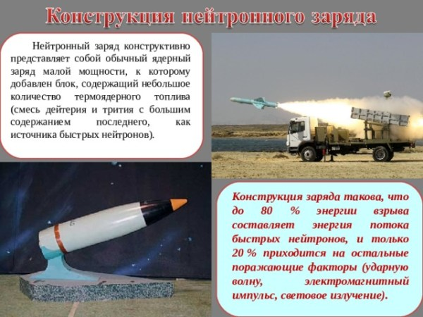 Ядерное оружие и его боевые свойства