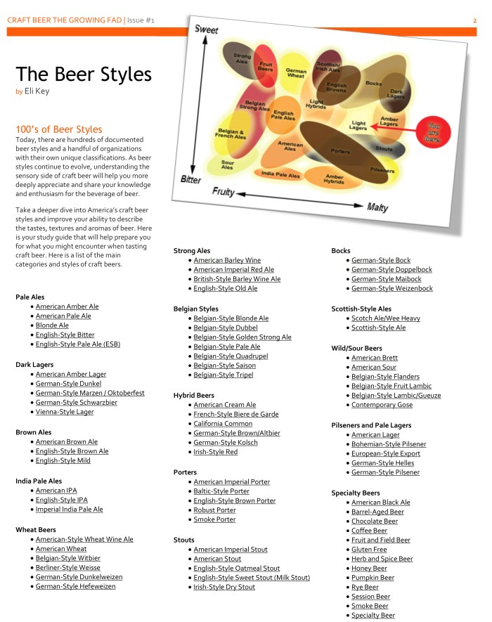 Craft Beer pg 2
