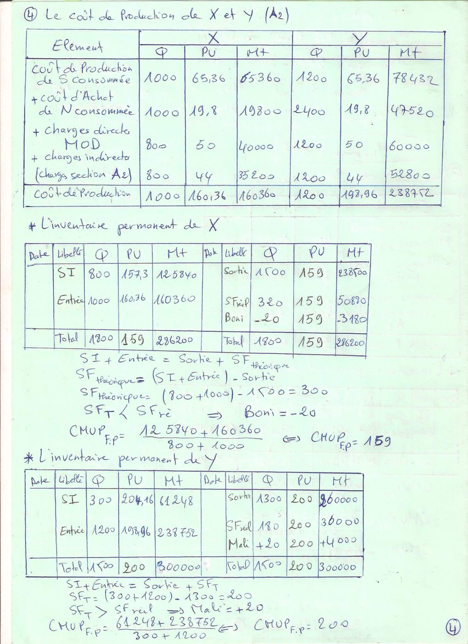 Correction d'exercice de la comptabilité analytique 4 - FSJES cours
