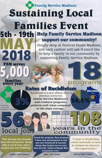Sustaining Local Families Event with Festival Foods