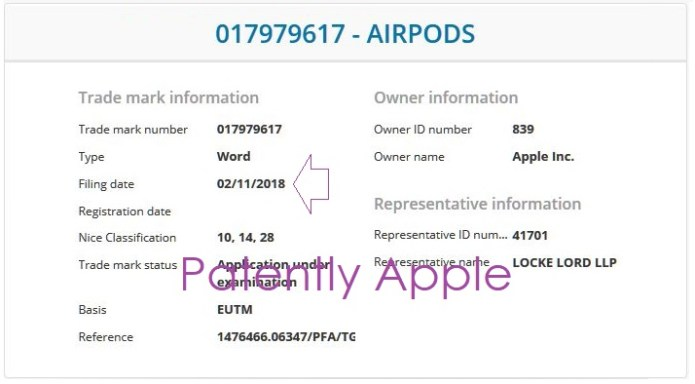 apple airpods patent