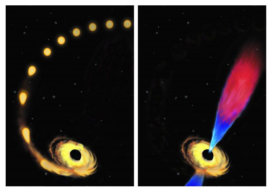 Scientists Discover a Black Hole Eating a Star Then