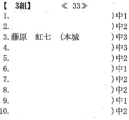 にいな(藤原虹七)の出身中学