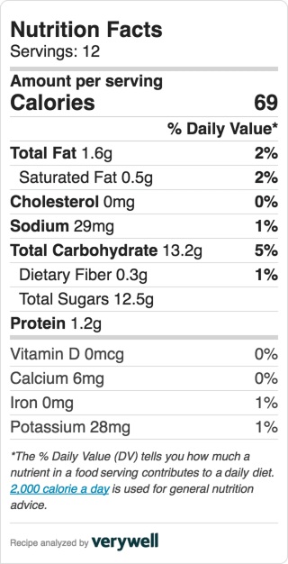 Nutritional Information for 2 large meringue cookies without additional chocolate. Makes 24 large cookies or 48 small.