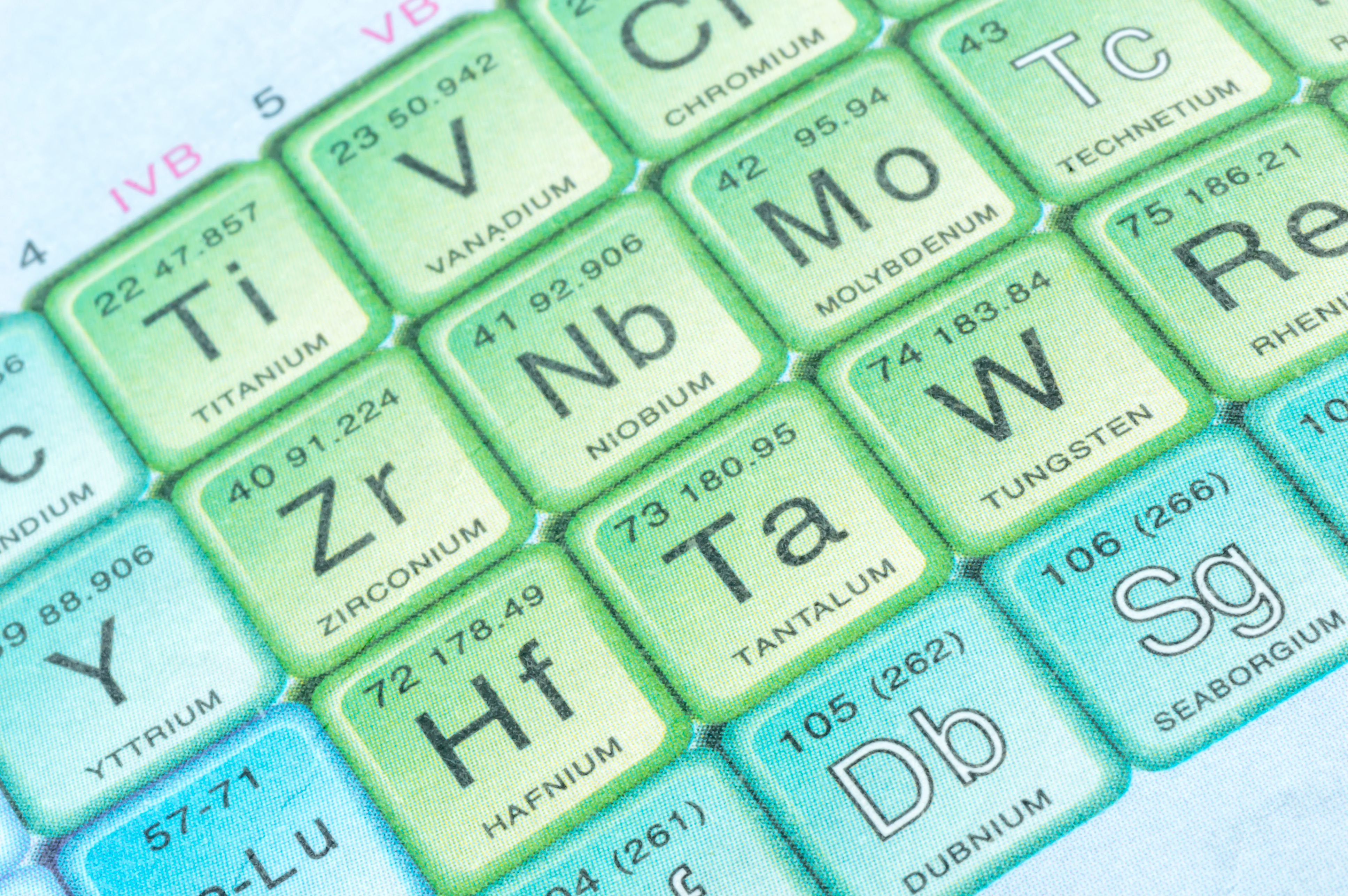 What Is A Chemical Symbol Definition And Examples