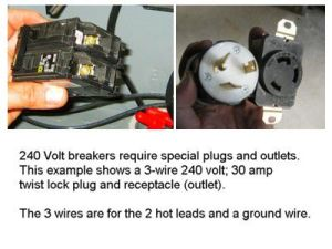 How to Install a 240Volt Circuit Breaker