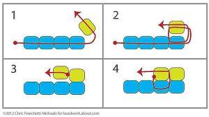 Diagram Beading Tutorial  Flat Square Stitch