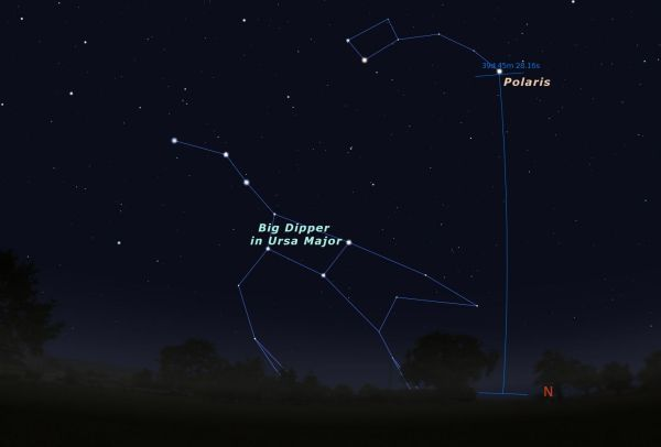 Polaris is Our Pole Star for Now