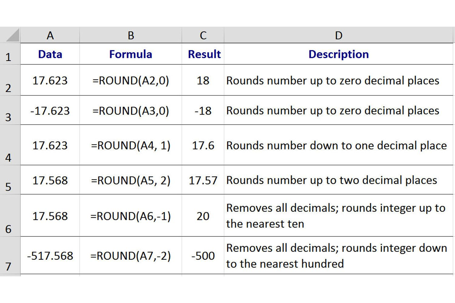 Rules C Rectly Round G Numbers