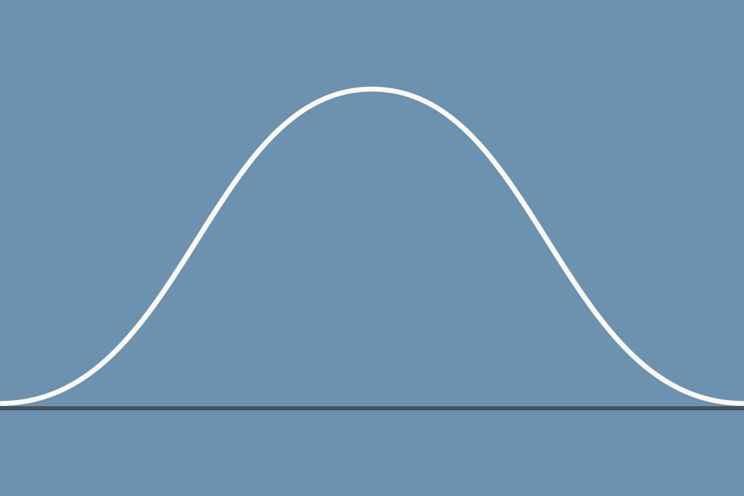 An Introduction To The Bell Curve