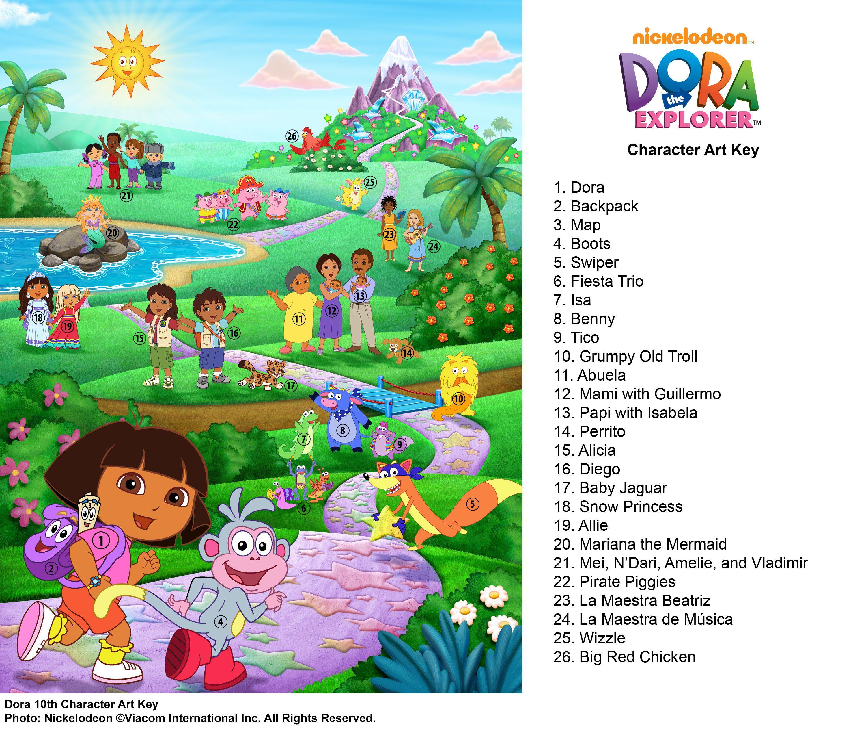 14 Fun Facts About Dora The Explorer