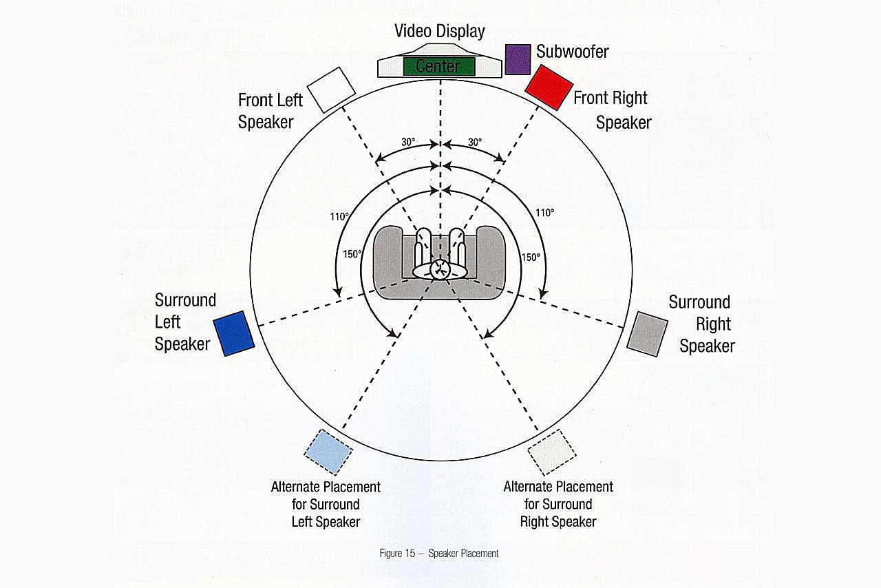 Wiring Diagram Of A Speaker System