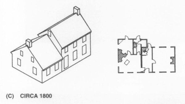 Showing the Evolution of an 18th Century Farmhouse