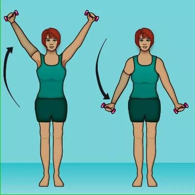 Shoulder Abduction
