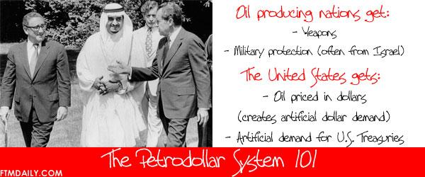 The Petrodollar System 101