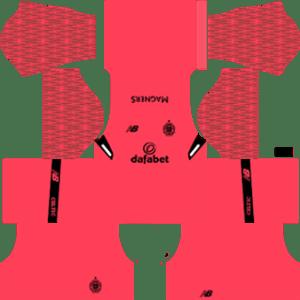 Celtic FC Goalkeeper Third Kit 2018