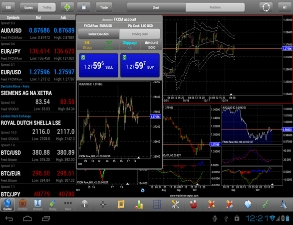 Become a professional forex trader