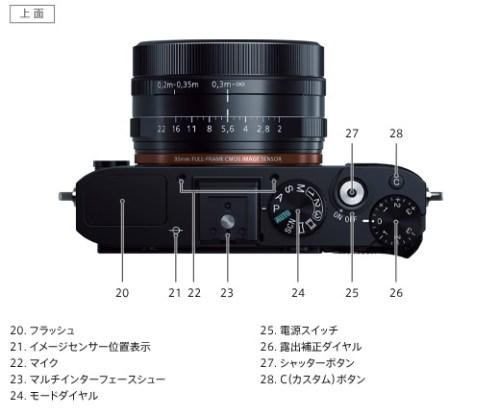 DSC-RX1R_parts_04
