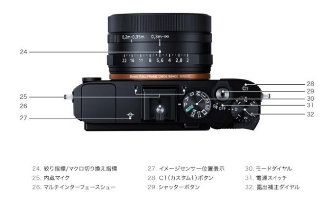 DSC-RX1RM2_parts_top