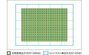 original_RX1RM2_AF