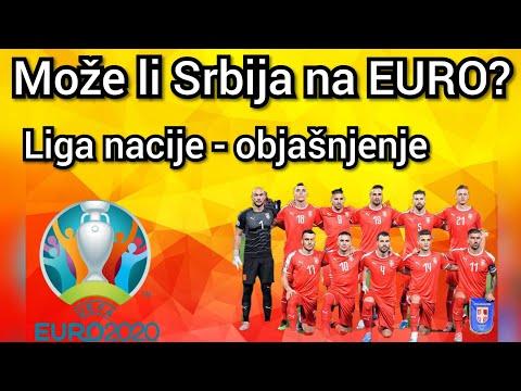 Srbija na EURO-u?   Analiza poraza od Portugala