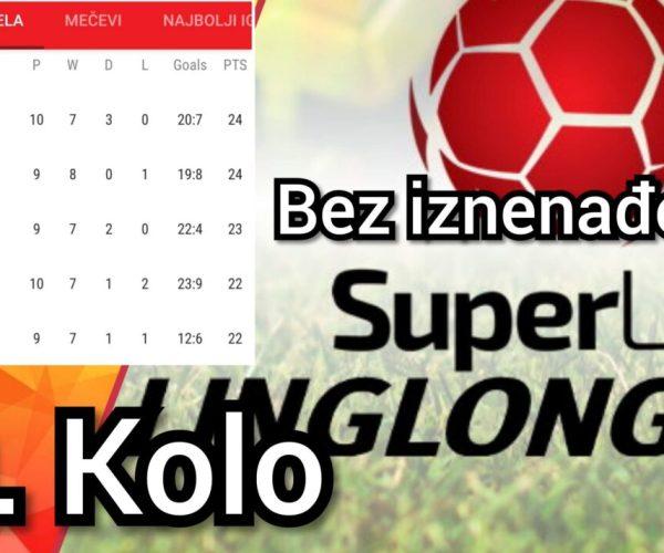 LingLong liga Srbije   Vodeći peterac nastavlja da pobeđuje (10. kolo)