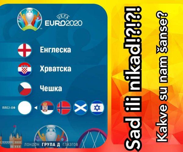 Srbija – Hrvatska ☆ Srbija u Grupi D ukoliko prođe baraž