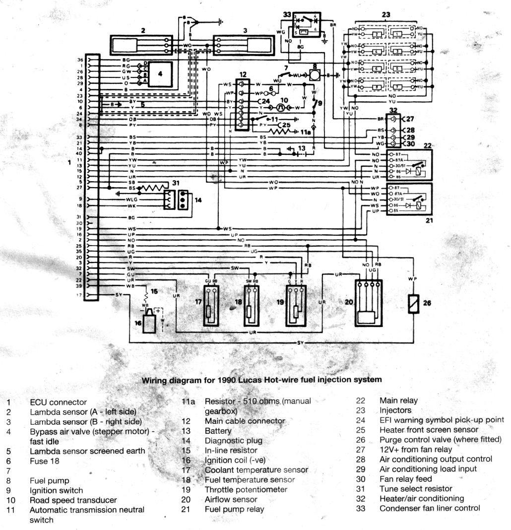 Land Rover Wiring Diagram Series
