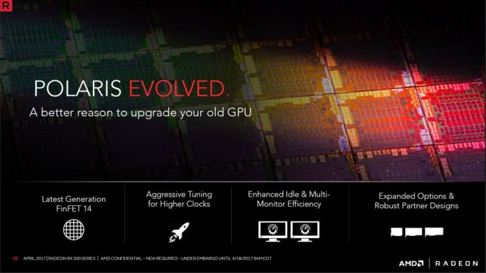 This image shows new stuff about AMD's Polaris architecture.