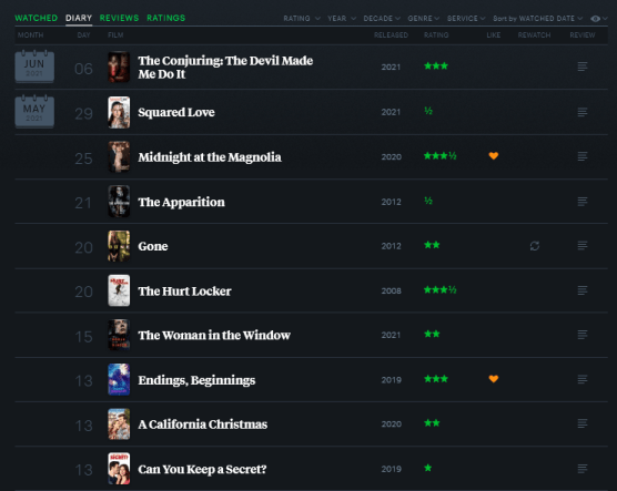 the rundown, roll the credits letterboxd