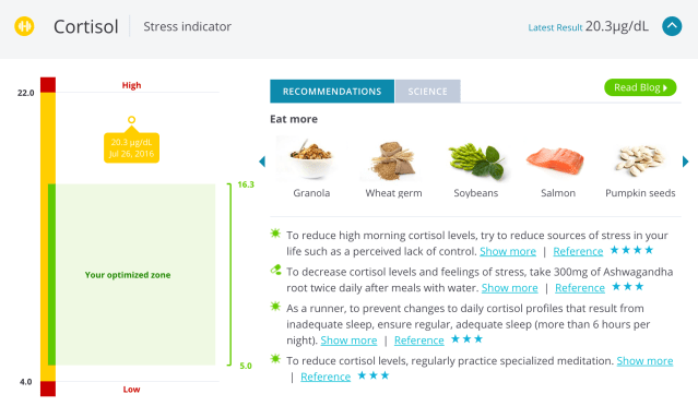 Cortisol insidetracker