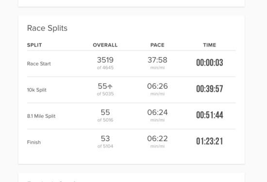 shamrock half marathon va beach me running