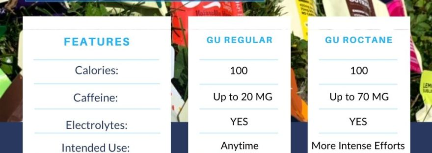 GU Energy Gels: Differences Between Roctane and Regular