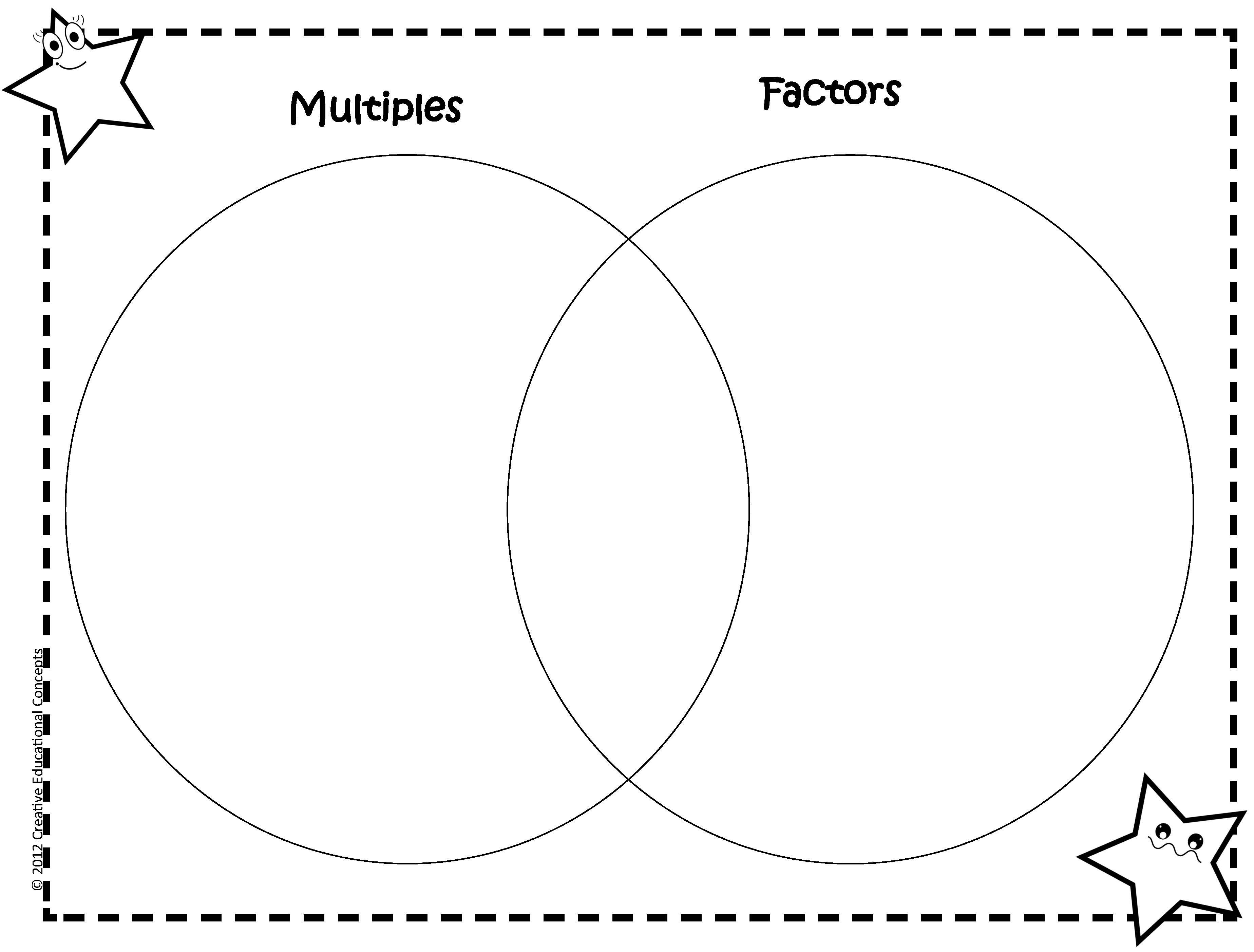 Teaching Tip Factors Vs Multiples