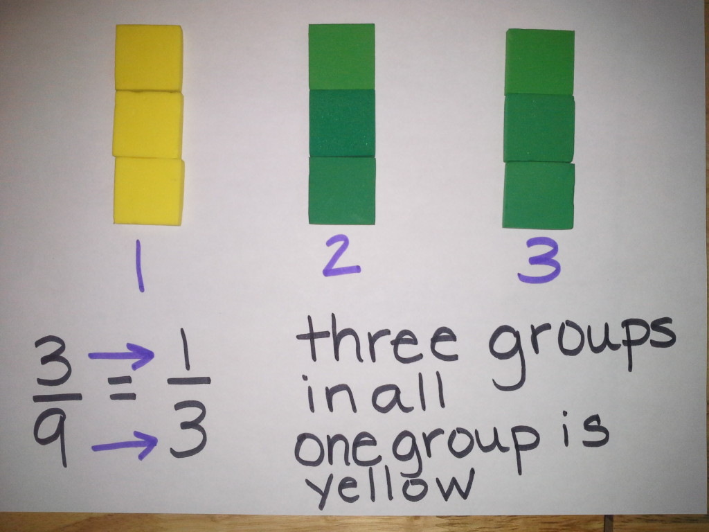 Simplifying Fractions Worksheet 4th Grade