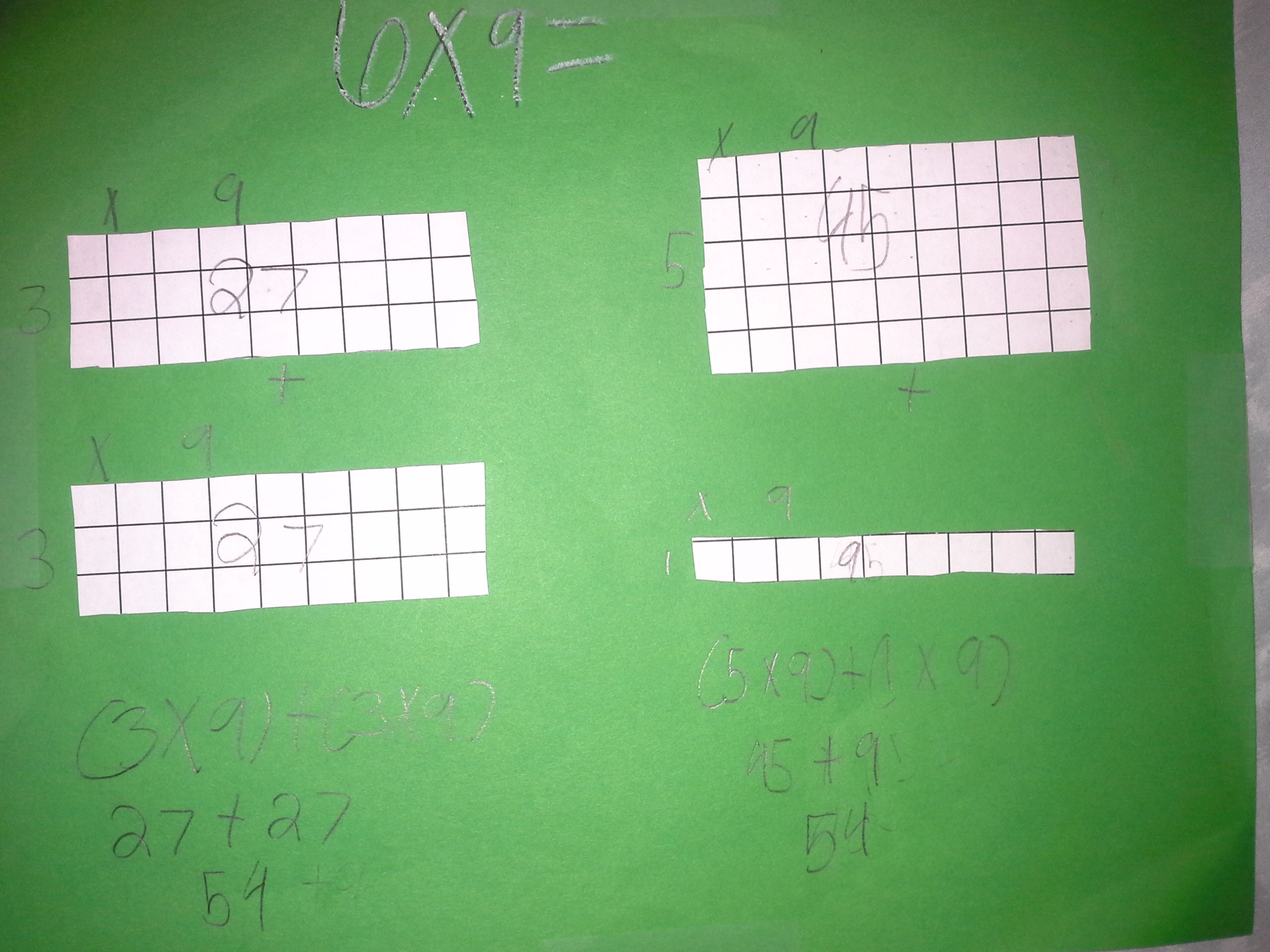 Teaching The Distributive Property Through Multiplication