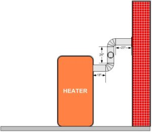 flue pipe design fuel oil news