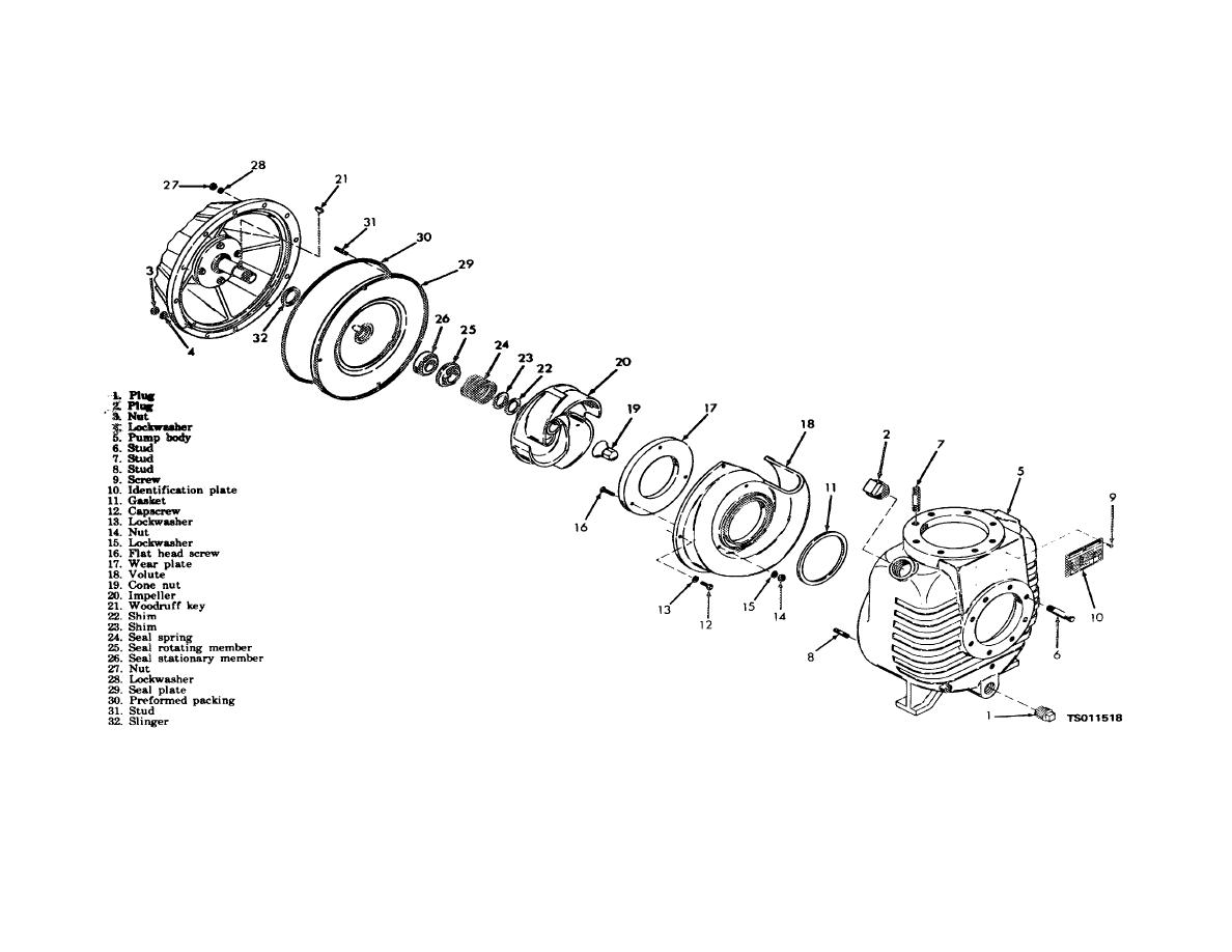 Figure 5 1 Centrifugal Pump Exploded View