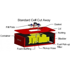 Race Safe Fuel Cell  Complete Fuel Cell (With Container
