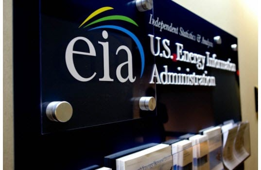 EIA: Short-Term Energy and Winter Fuels Outlook