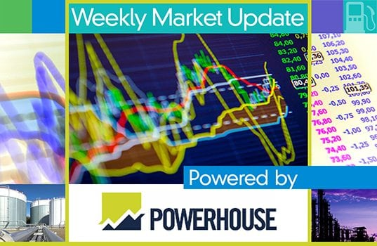 Weekly Energy Market Situation, May 15, 2017
